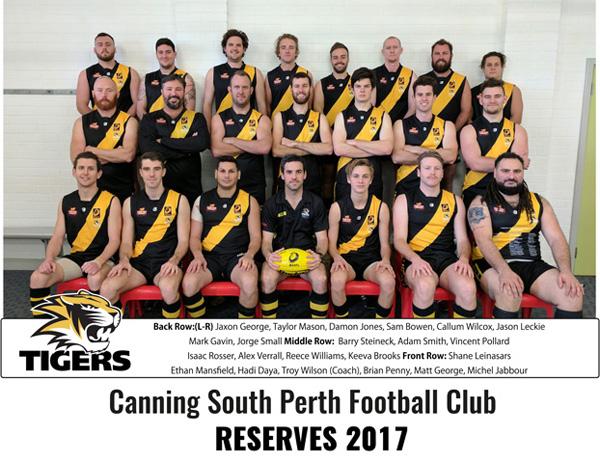 Reserves 2017